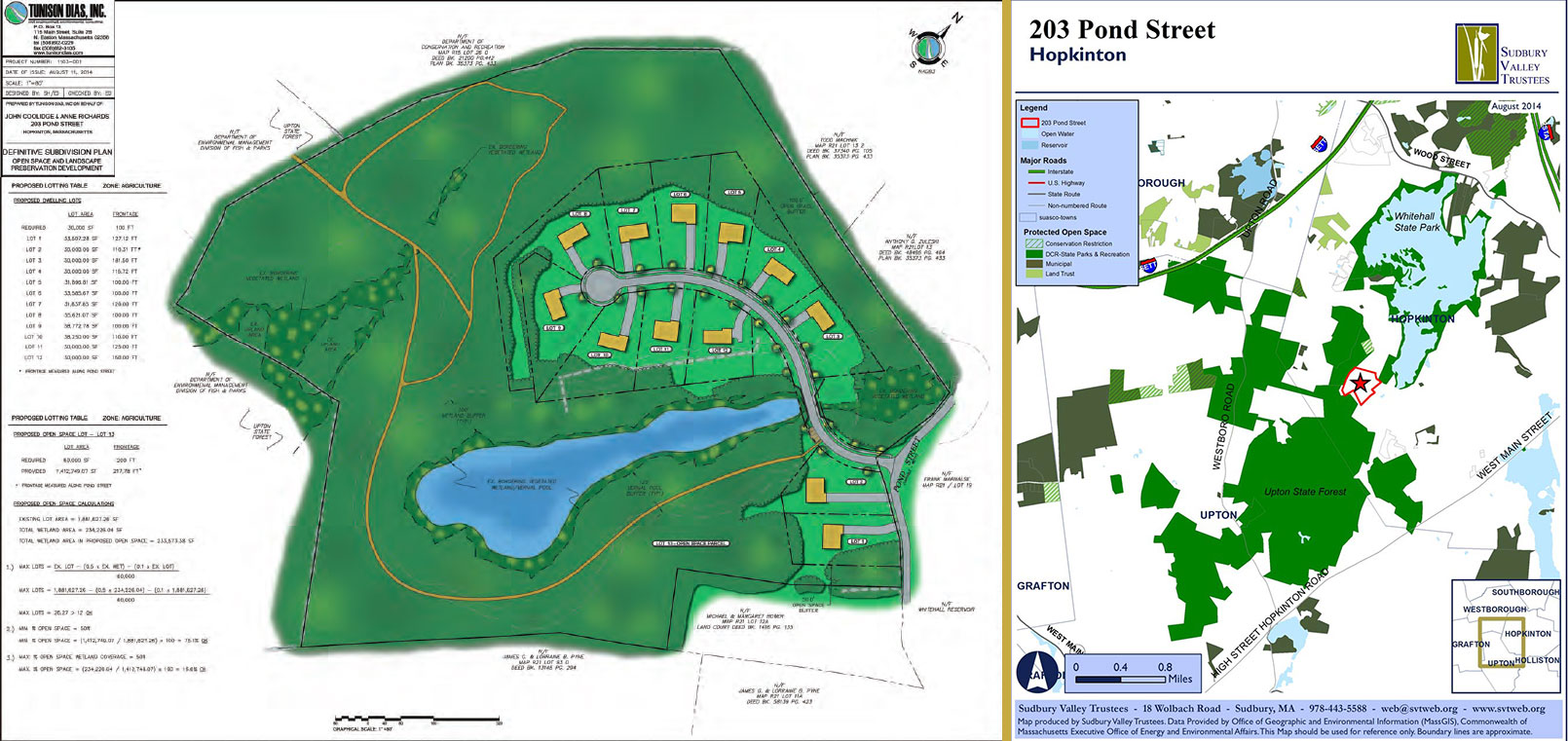 Special Town Meeting 3/3 – Voters to Decide Whether to Purchase 203 Pond Street