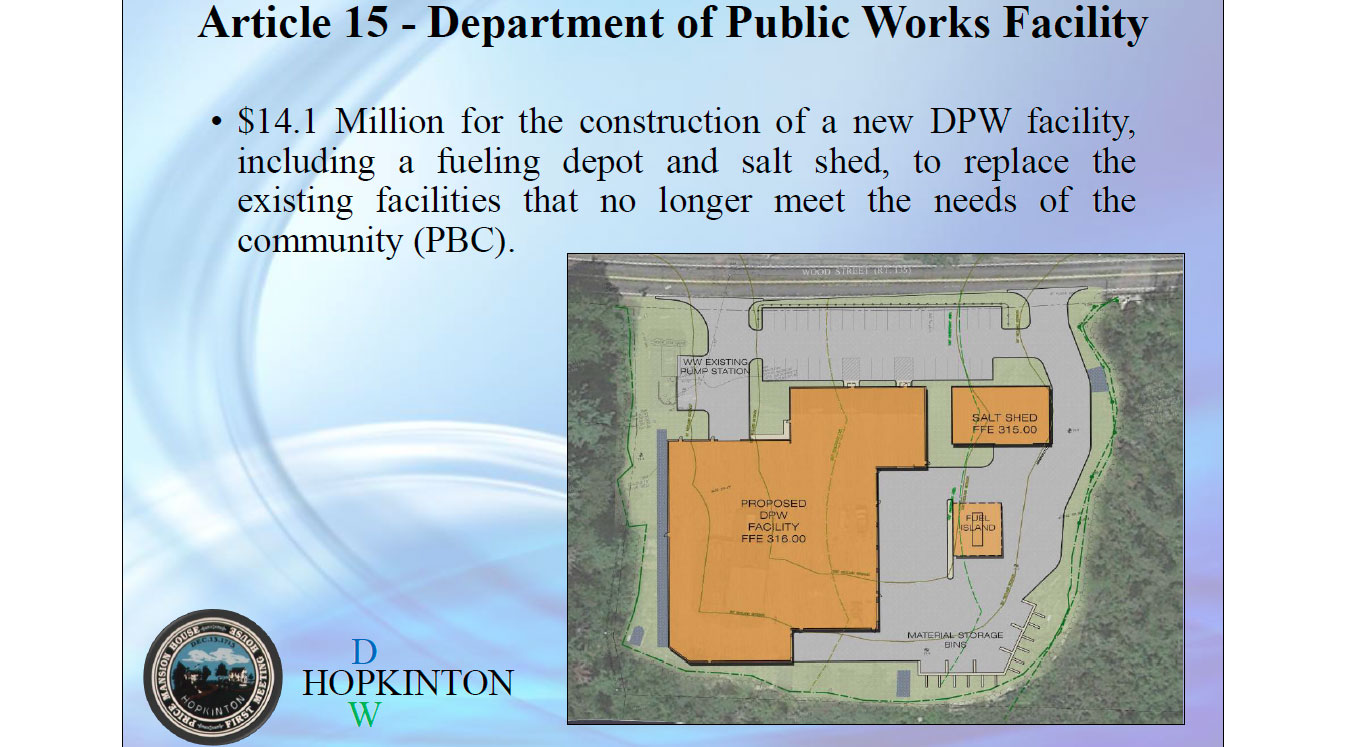 Photo Gallery of Town Meeting Articles