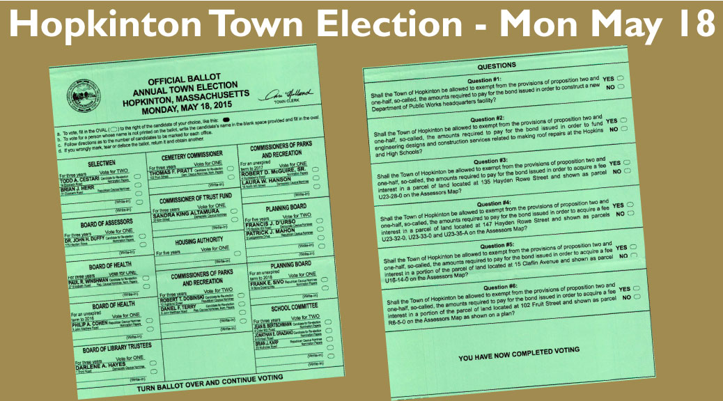 Town Election Candidates and Ballot Questions