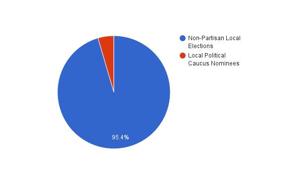 graphic-caucus