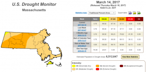 Drought Monitor 3-14-17