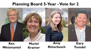 Planning Board 5-Year 2017