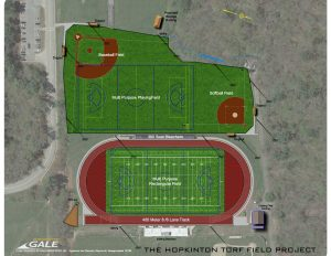 Proposed Future Field Layout Aerial View