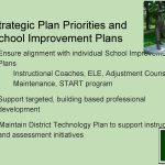 Strategic Plan Priorities