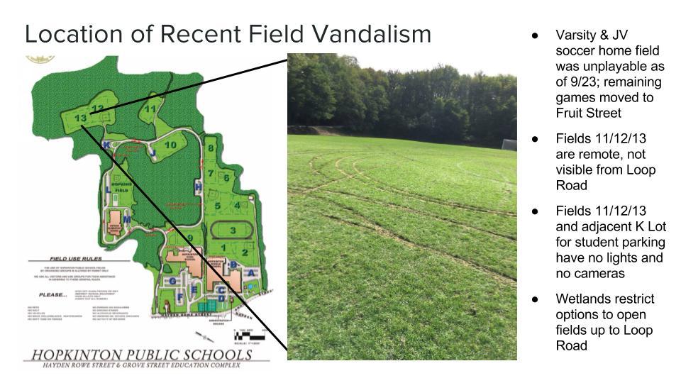 Location of Recent Field Vandalism