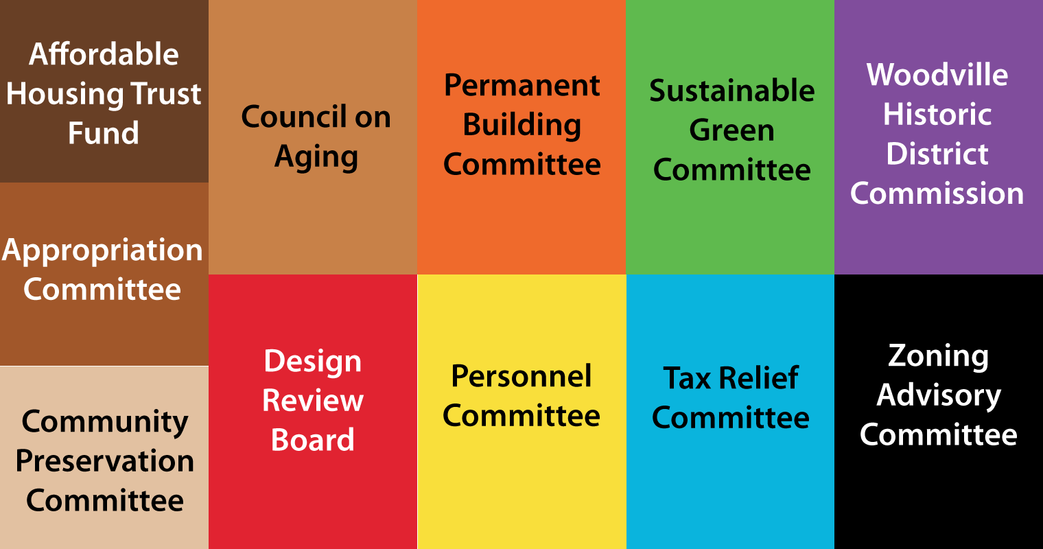 More Openings on Boards & Committees – Apply Online