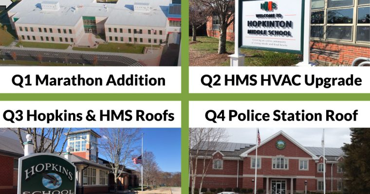 Learn about the four Ballot Questions for 2021