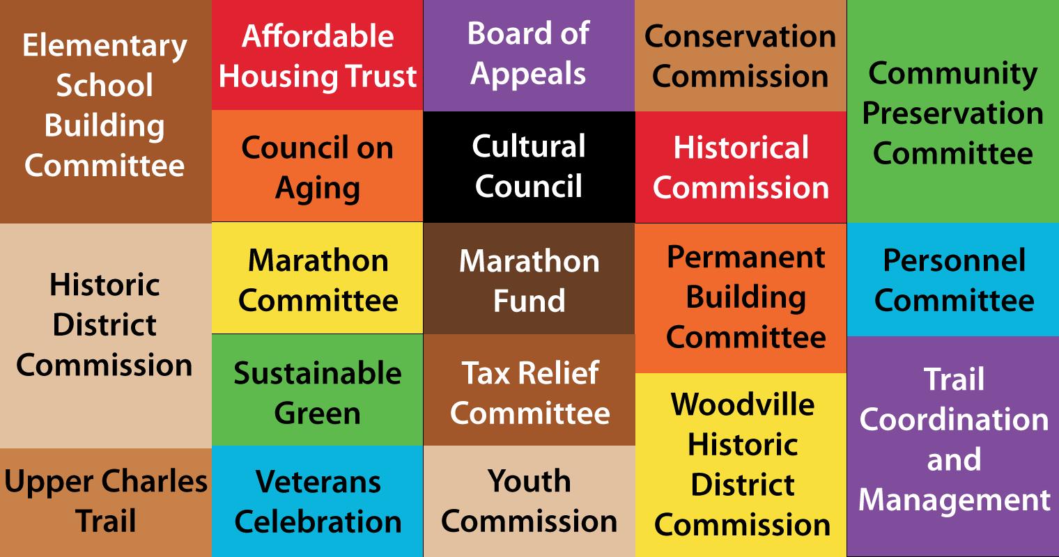 Openings on Boards & Committees – Apply Online