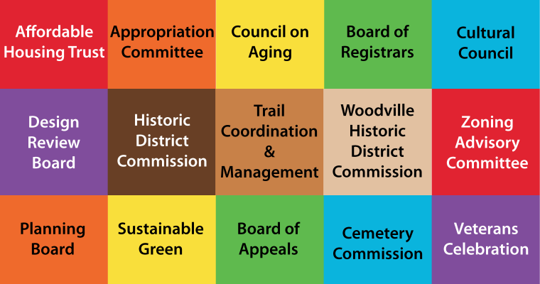 Openings on Boards & Committees (Updated) – Apply Online